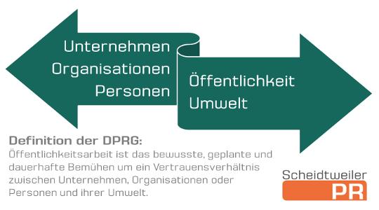 Öffentlichkeitarbeit - Definition der DPRG