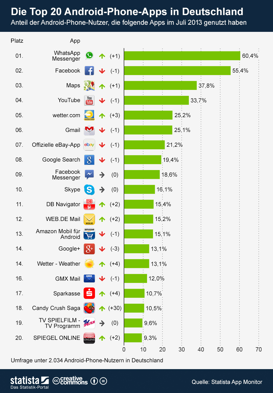 spiele apps top 10