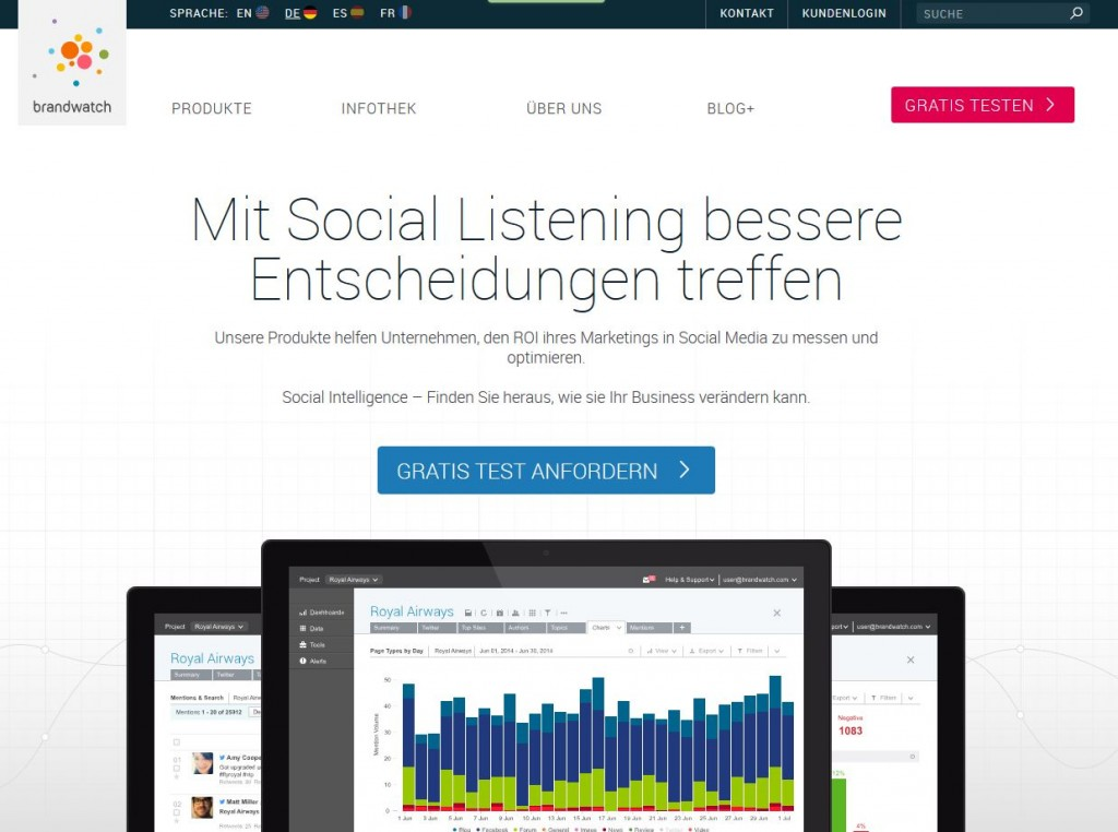 Social-Media-Monitoring mit Brandwatch Analytics
