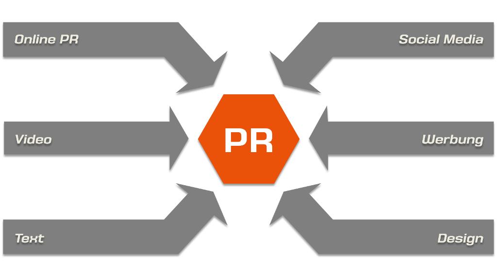 Scheidtweiler PR arbeitet im Netzwerk