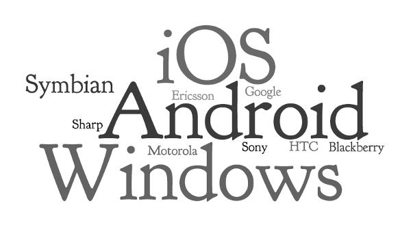 Wordcloud Mobile Marketing