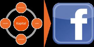 Pierre Bourdieu - Facebook und Kapital