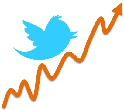 Twitter - Werkzeuge - Social Media