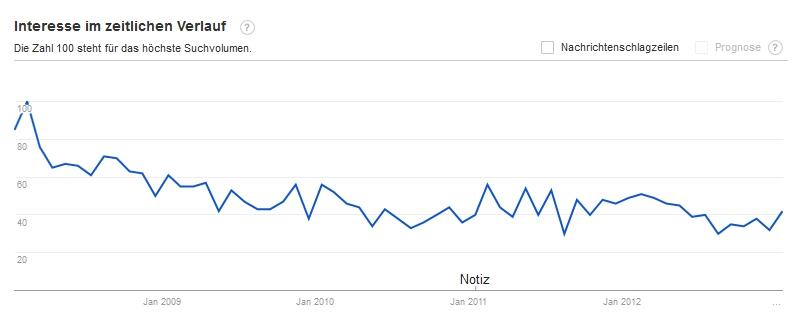 Buzzword - Virales Marketing - Scheidtweiler PR