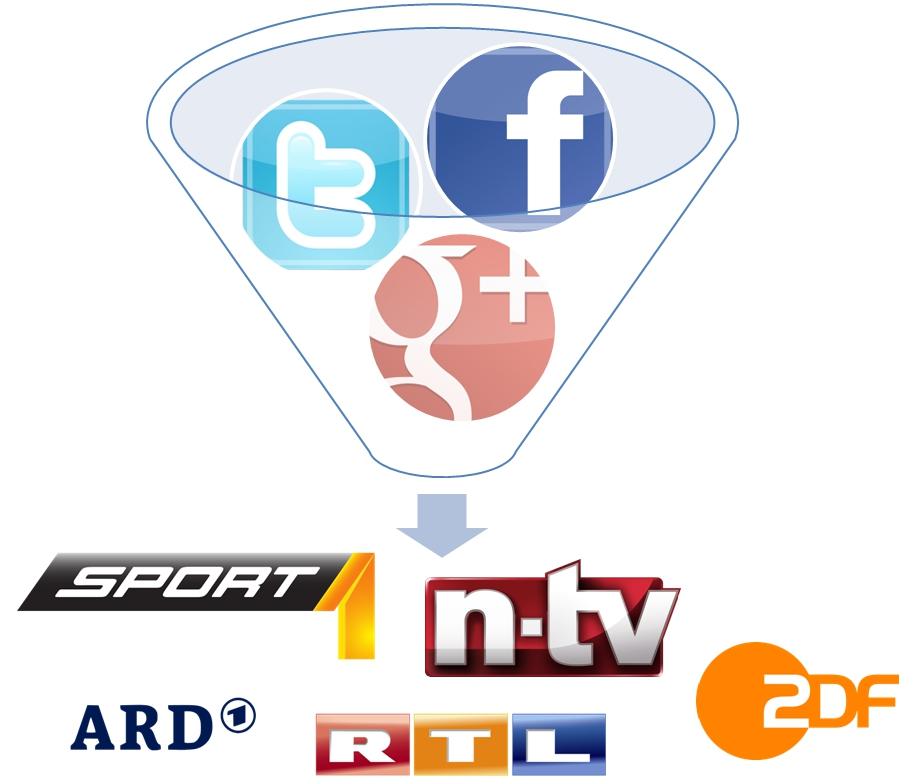 Social Media in den Massenmedien sind albern und nicht exklusiv - Scheidtweiler PR