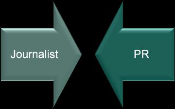 Das Verhältnis von Journalismus und PR - Scheidtweiler PR
