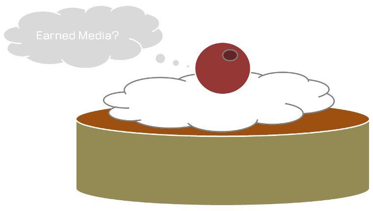 Artikel: Earned Media: Die Kirsche auf der Sahne Earned Media - Scheidtweiler PR Bremen