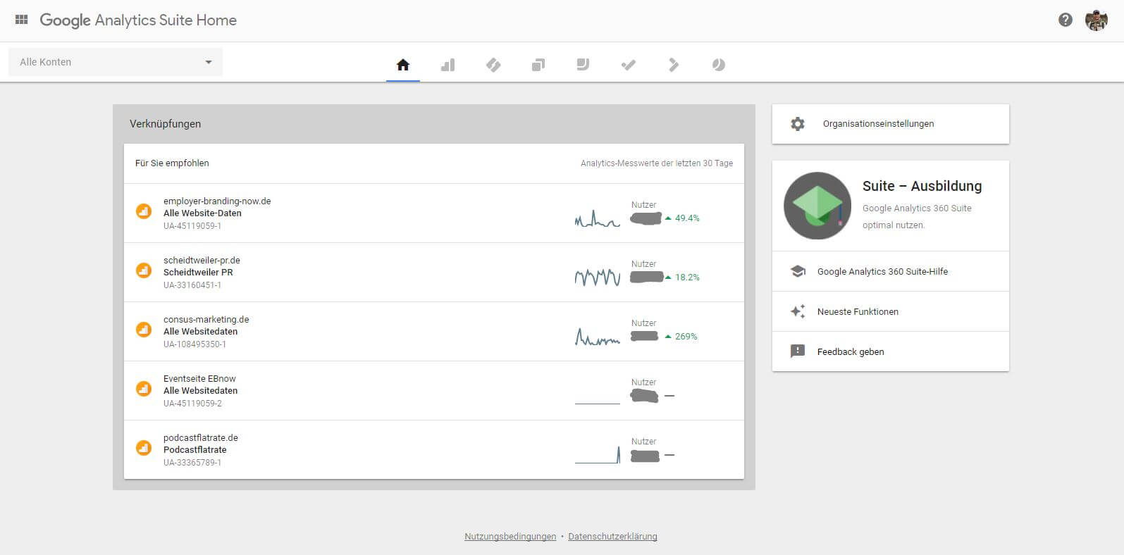 Google Analytics Suite Home als Option - PR-Blog